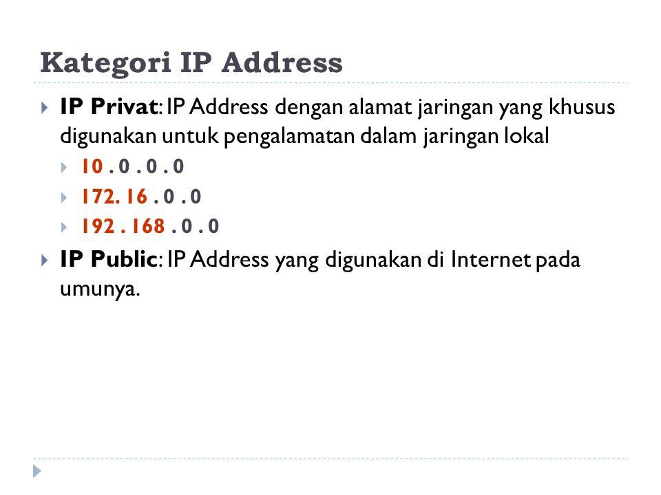 Kategori IP Address IP Privat: IP Address dengan alamat jaringan yang khusus digunakan untuk pengalamatan dalam jaringan lokal.