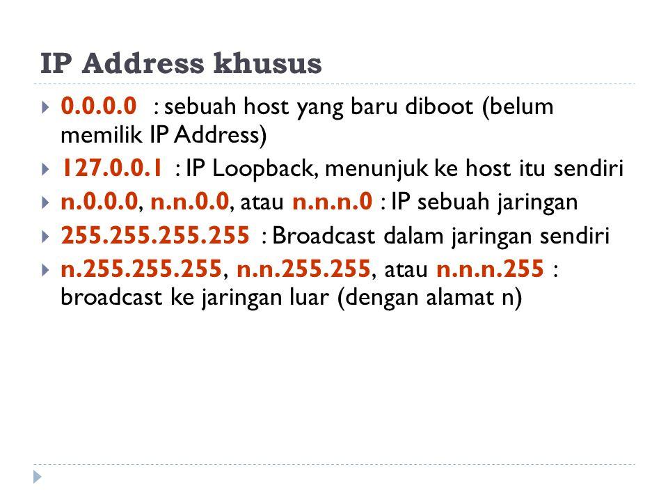 IP Address khusus 0.0.0.0 : sebuah host yang baru diboot (belum memilik IP Address) 127.0.0.1 : IP Loopback, menunjuk ke host itu sendiri.