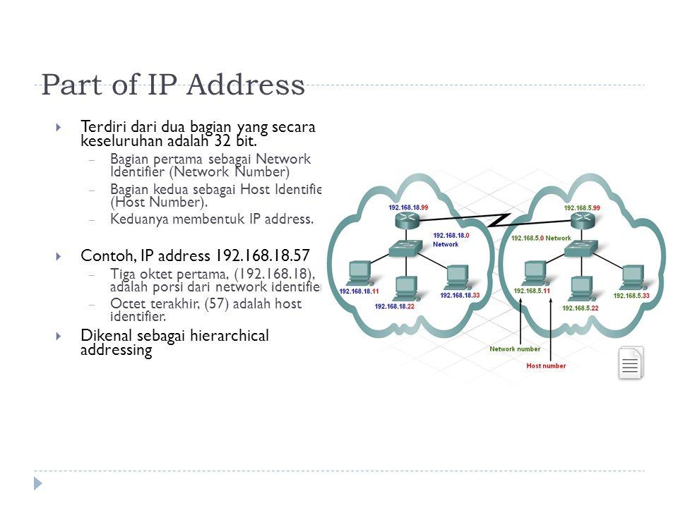 Part of IP Address Terdiri dari dua bagian yang secara keseluruhan adalah 32 bit. Bagian pertama sebagai Network Identifier (Network Number)