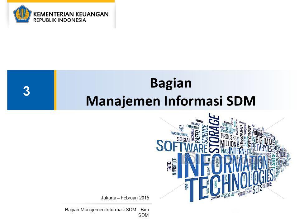 Manajemen Informasi SDM