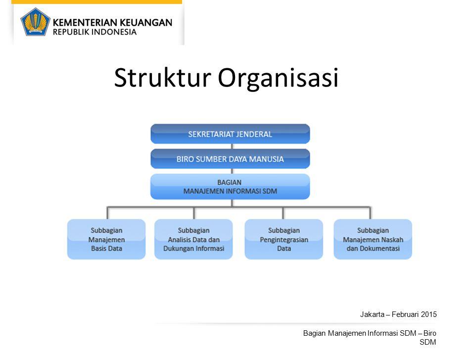 Struktur Organisasi 3 Jakarta – Februari 2015