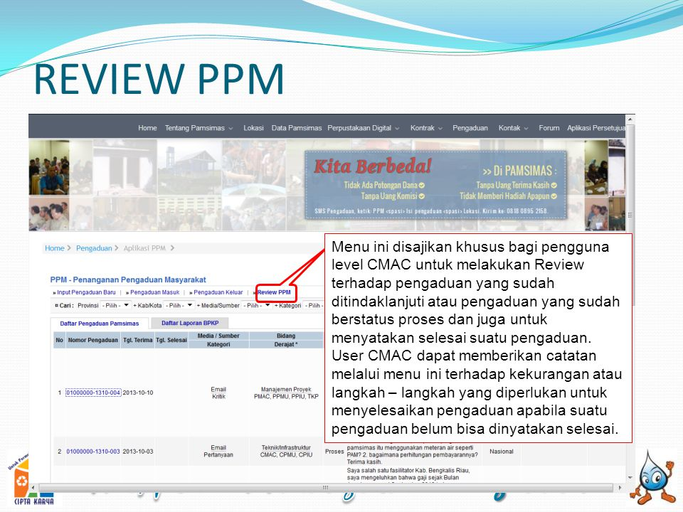 REVIEW PPM