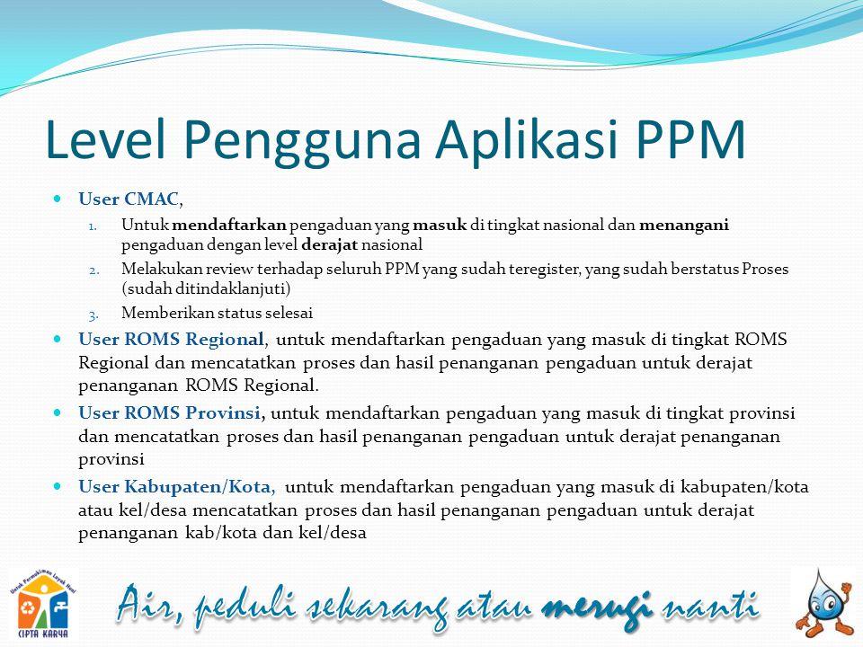 Level Pengguna Aplikasi PPM