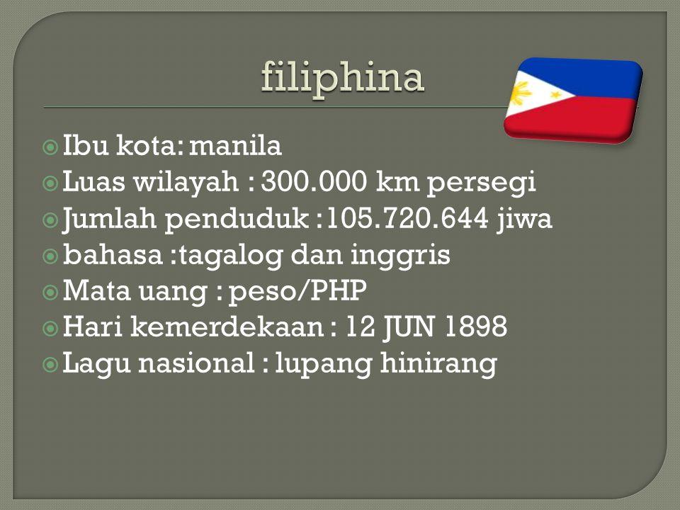 filiphina Ibu kota: manila Luas wilayah : 300.000 km persegi