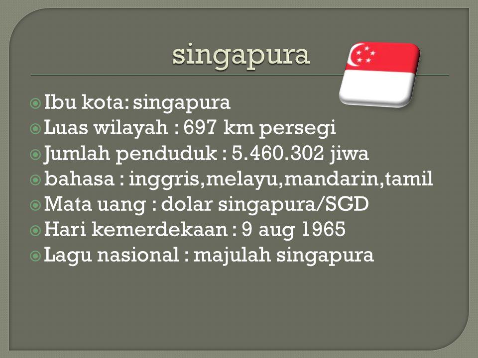 singapura Ibu kota: singapura Luas wilayah : 697 km persegi