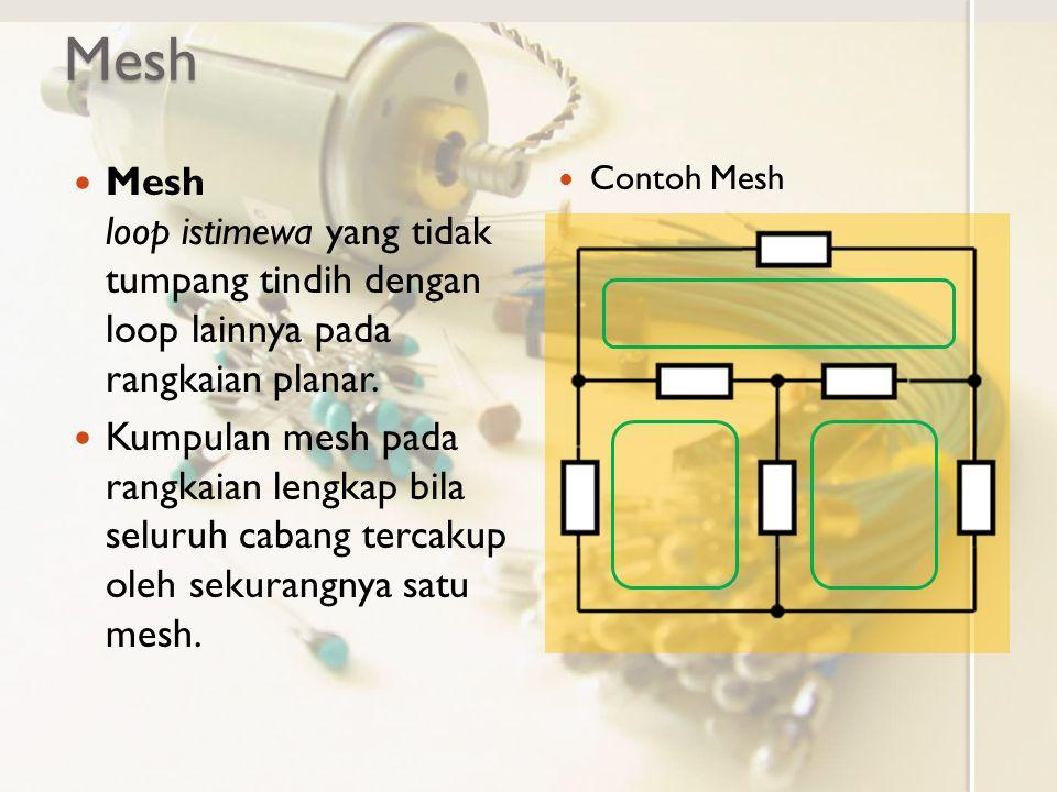Mesh Mesh loop istimewa yang tidak tumpang tindih dengan loop lainnya pada rangkaian planar.