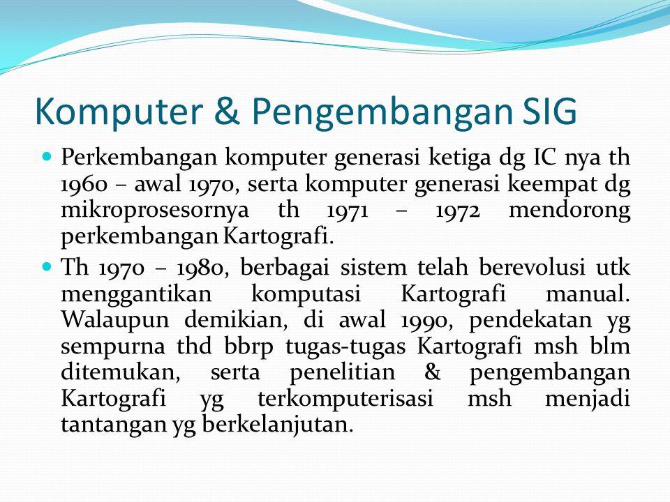 Komputer & Pengembangan SIG