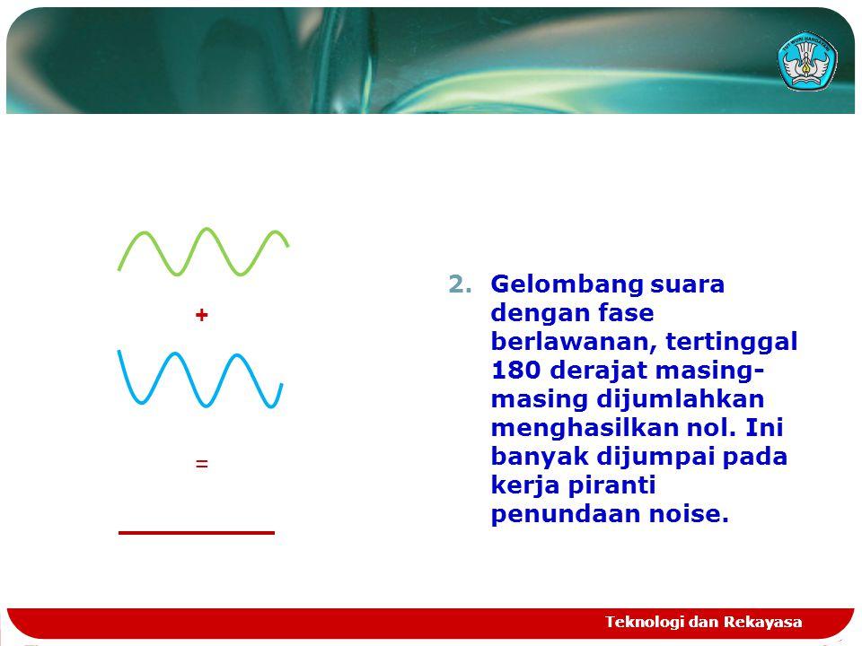 Gelombang suara dengan fase berlawanan, tertinggal 180 derajat masing-masing dijumlahkan menghasilkan nol. Ini banyak dijumpai pada kerja piranti penundaan noise.