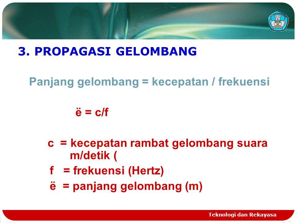 Panjang gelombang = kecepatan / frekuensi ë = c/f
