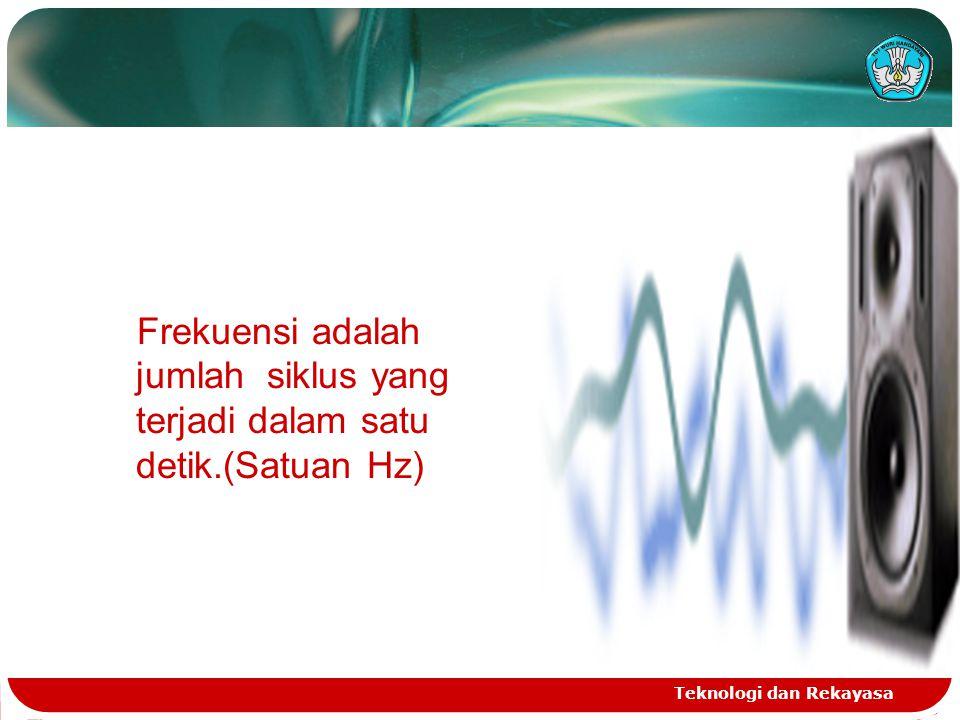 Frekuensi adalah jumlah siklus yang terjadi dalam satu detik