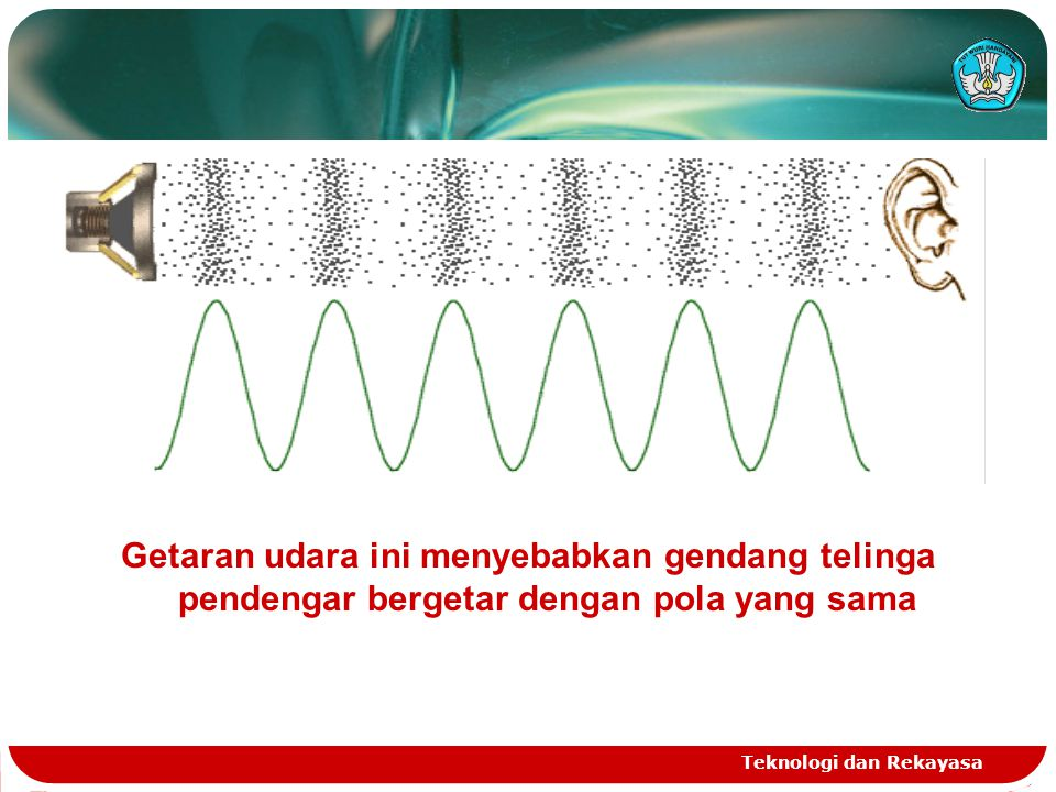 Getaran udara ini menyebabkan gendang telinga pendengar bergetar dengan pola yang sama