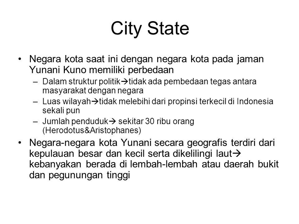 City State Negara kota saat ini dengan negara kota pada jaman Yunani Kuno memiliki perbedaan.