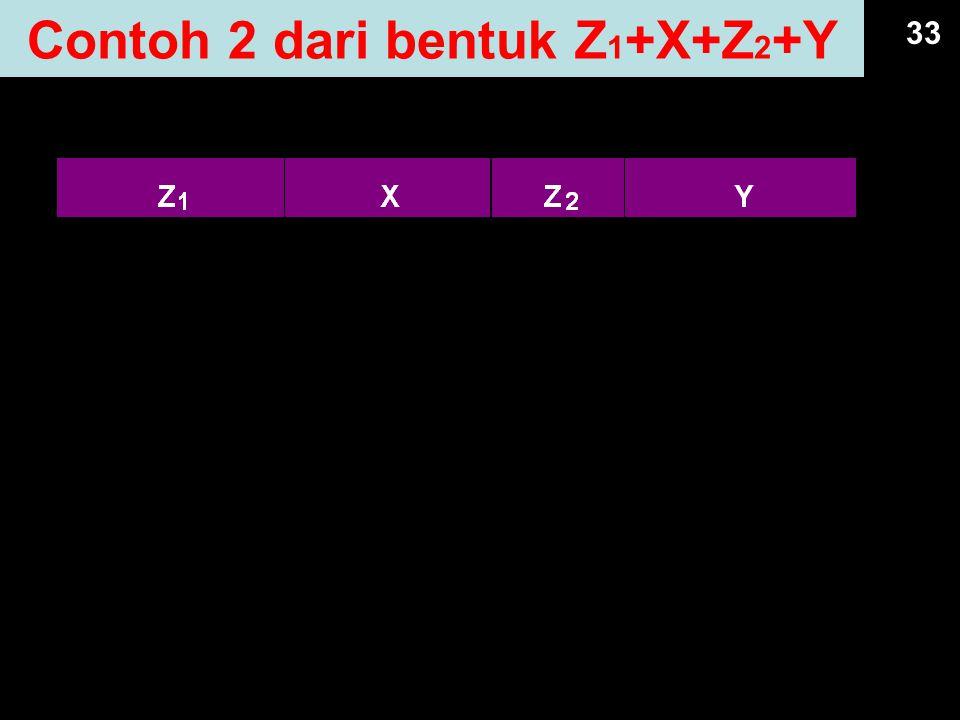 Contoh 2 dari bentuk Z1+X+Z2+Y