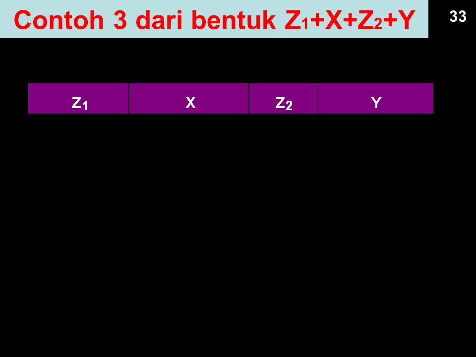 Contoh 3 dari bentuk Z1+X+Z2+Y