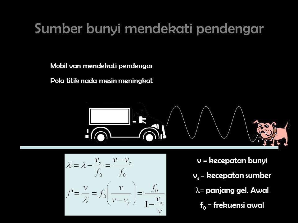 Sumber bunyi mendekati pendengar