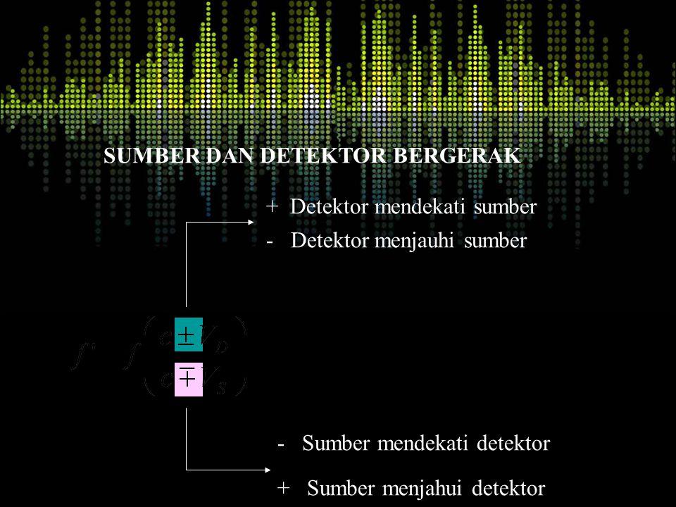 SUMBER DAN DETEKTOR BERGERAK