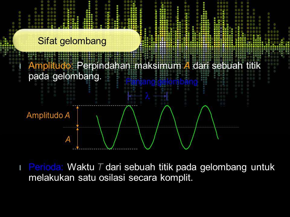 Amplitudo: Perpindahan maksimum A dari sebuah titik pada gelombang.