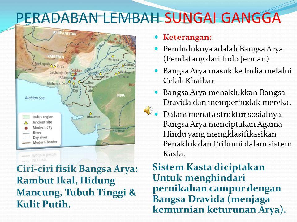PERADABAN LEMBAH SUNGAI GANGGA