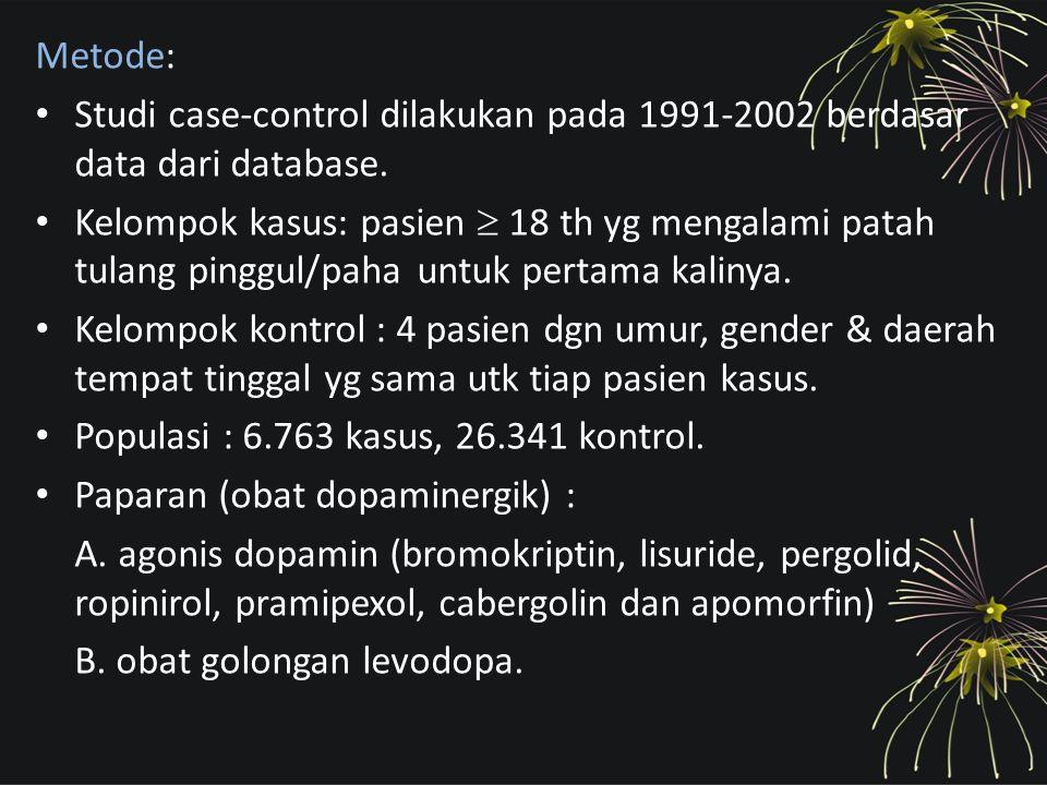 Metode: Studi case-control dilakukan pada 1991-2002 berdasar data dari database.