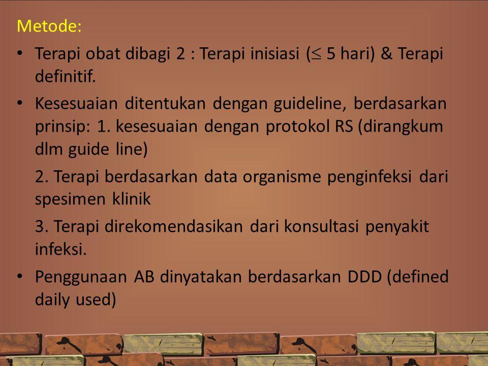 Metode: Terapi obat dibagi 2 : Terapi inisiasi ( 5 hari) & Terapi definitif.