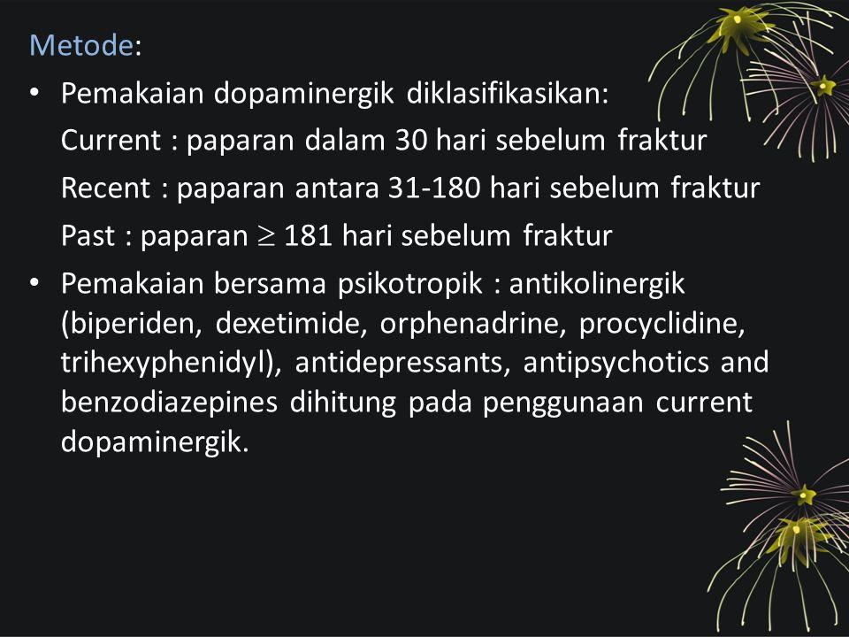 Metode: Pemakaian dopaminergik diklasifikasikan: Current : paparan dalam 30 hari sebelum fraktur.