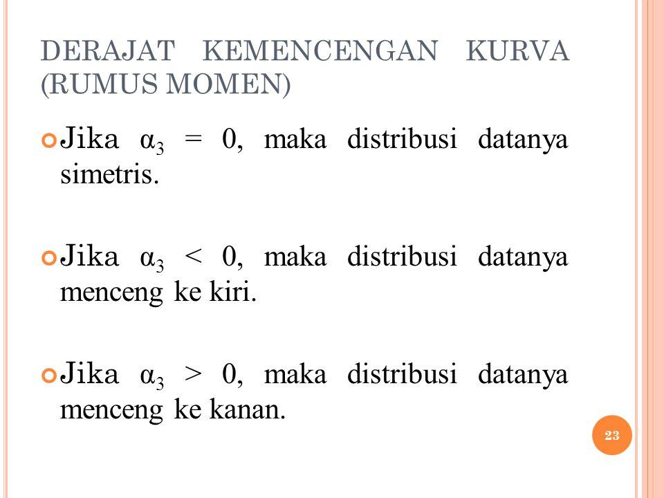 DERAJAT KEMENCENGAN KURVA (RUMUS MOMEN)