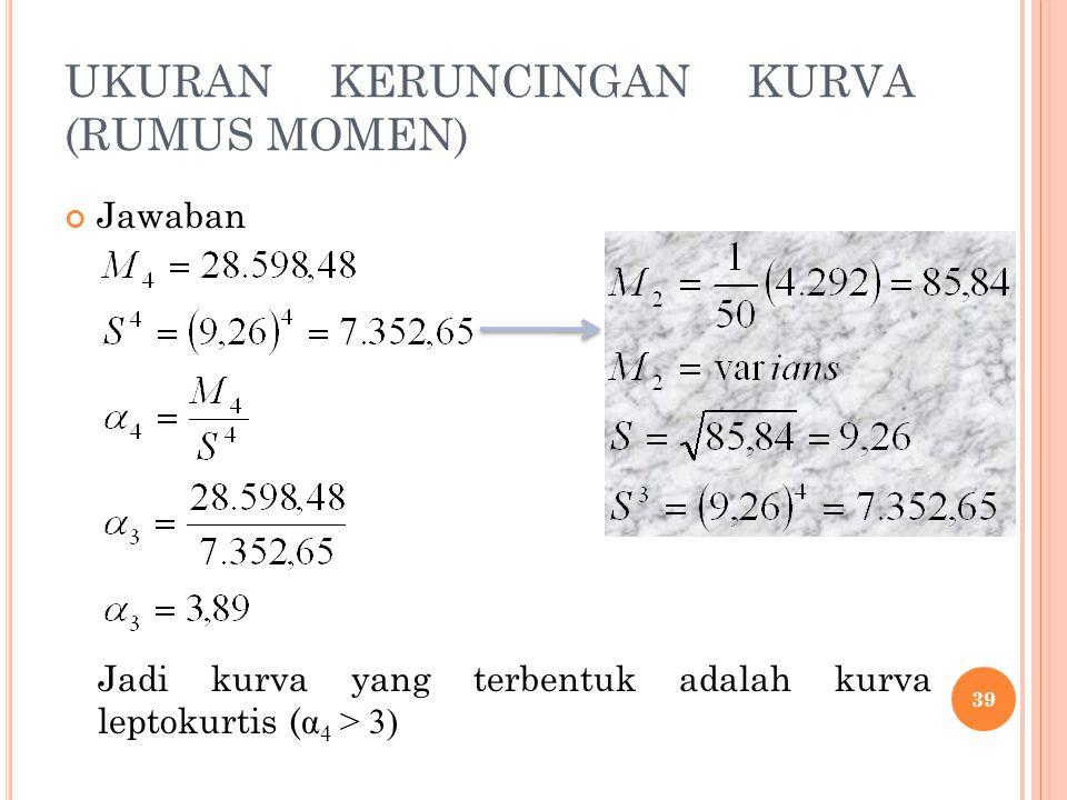 UKURAN KERUNCINGAN KURVA (RUMUS MOMEN)
