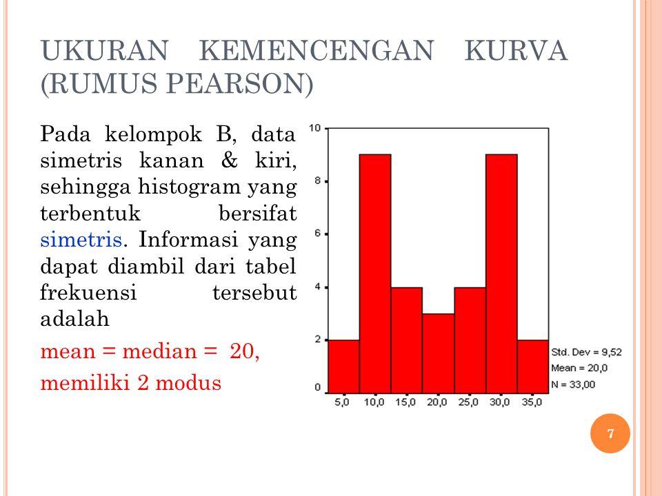 UKURAN KEMENCENGAN KURVA (RUMUS PEARSON)