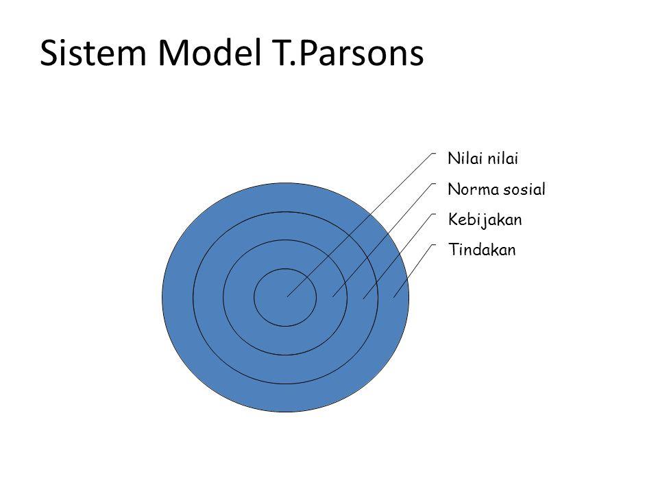 Sistem Model T.Parsons
