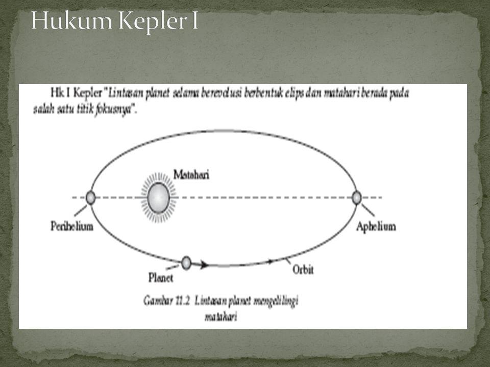 Hukum Kepler I