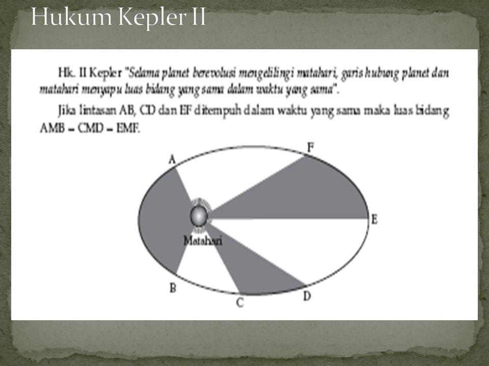 Hukum Kepler II
