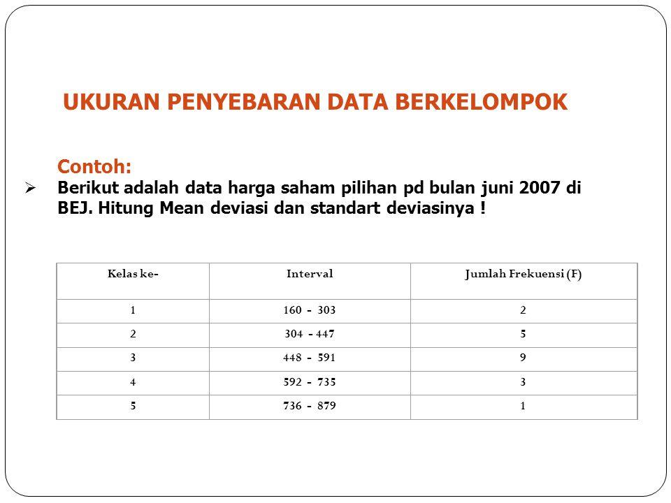 UKURAN PENYEBARAN DATA BERKELOMPOK