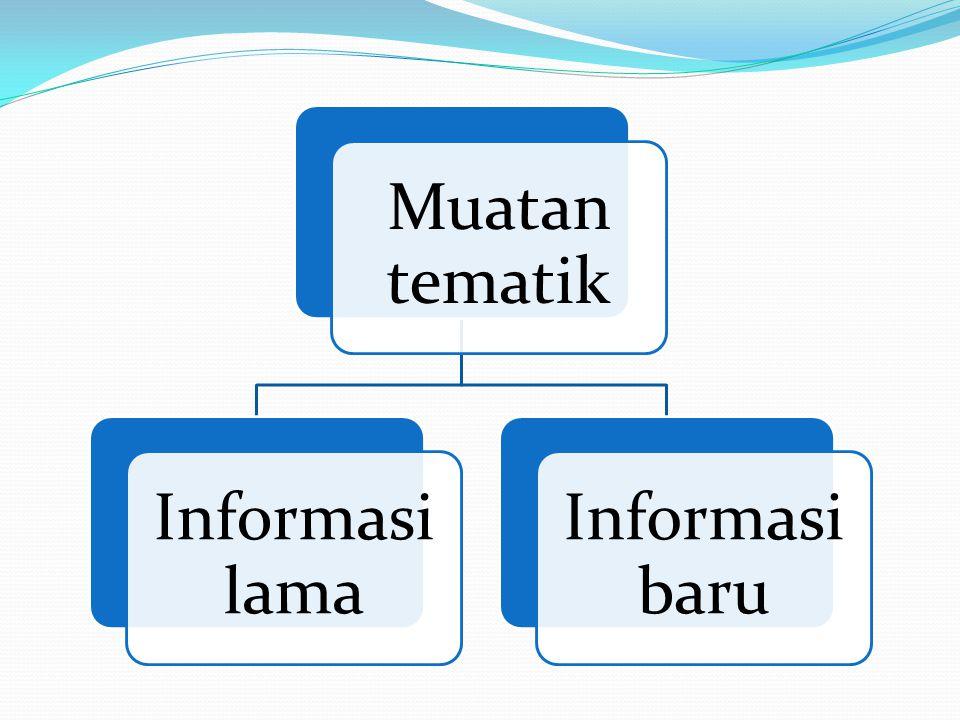 Muatan tematik Informasi lama Informasi baru