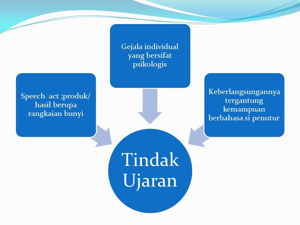 Tindak Ujaran Gejala individual yang bersifat psikologis
