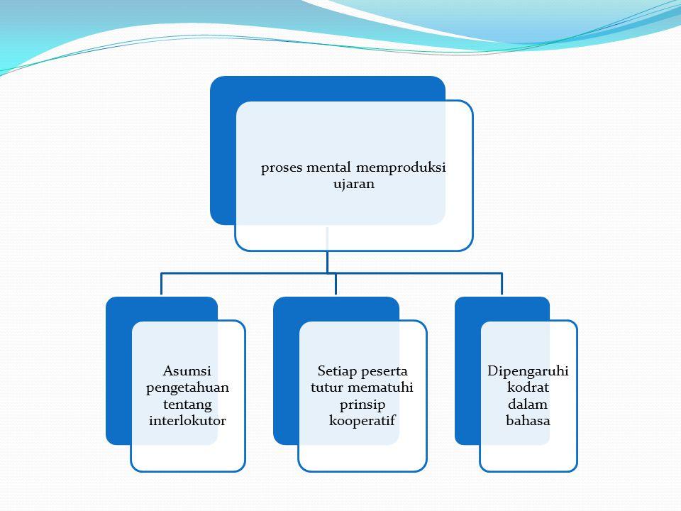 proses mental memproduksi ujaran