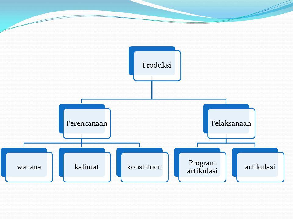 Produksi Perencanaan wacana kalimat konstituen Pelaksanaan Program artikulasi artikulasi