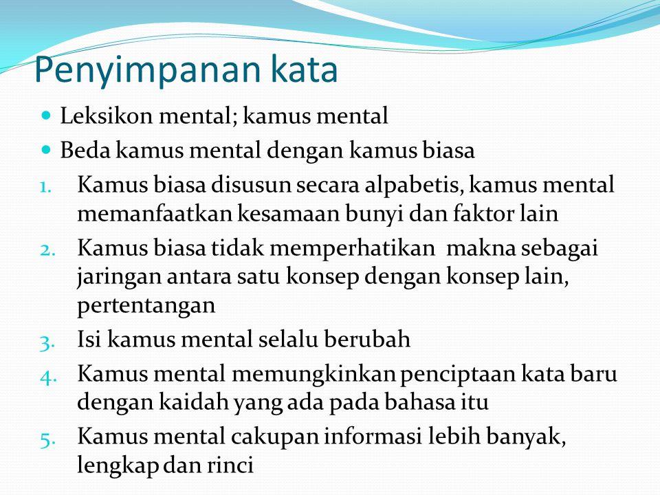 Penyimpanan kata Leksikon mental; kamus mental