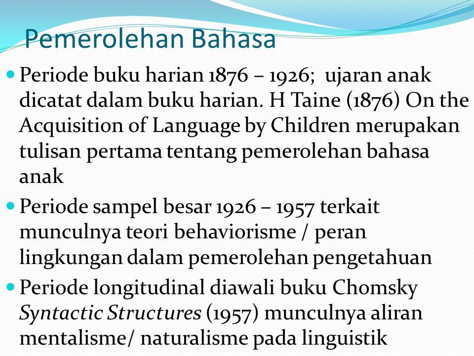 Pemerolehan Bahasa