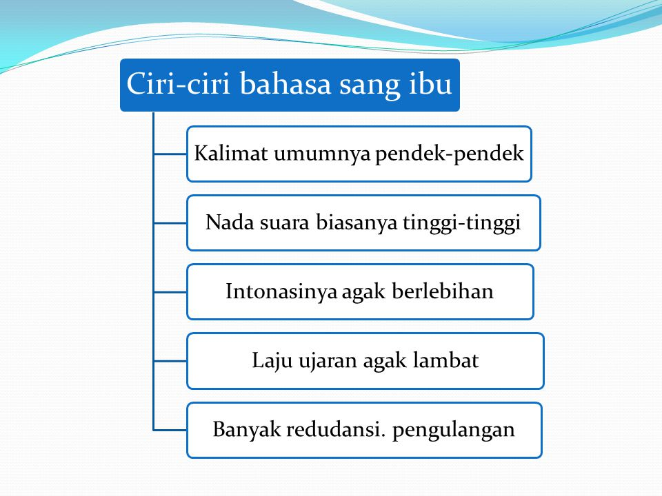 Ciri-ciri bahasa sang ibu