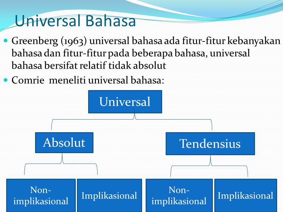 Universal Bahasa Universal Absolut Tendensius