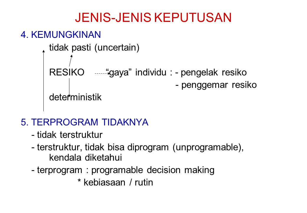 JENIS-JENIS KEPUTUSAN