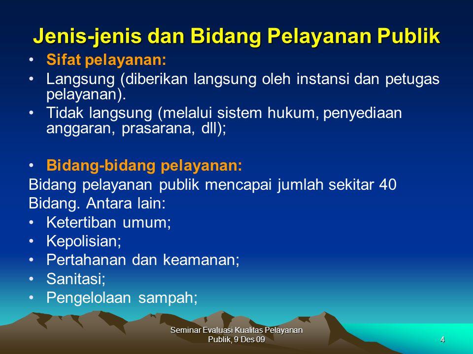 Jenis-jenis dan Bidang Pelayanan Publik
