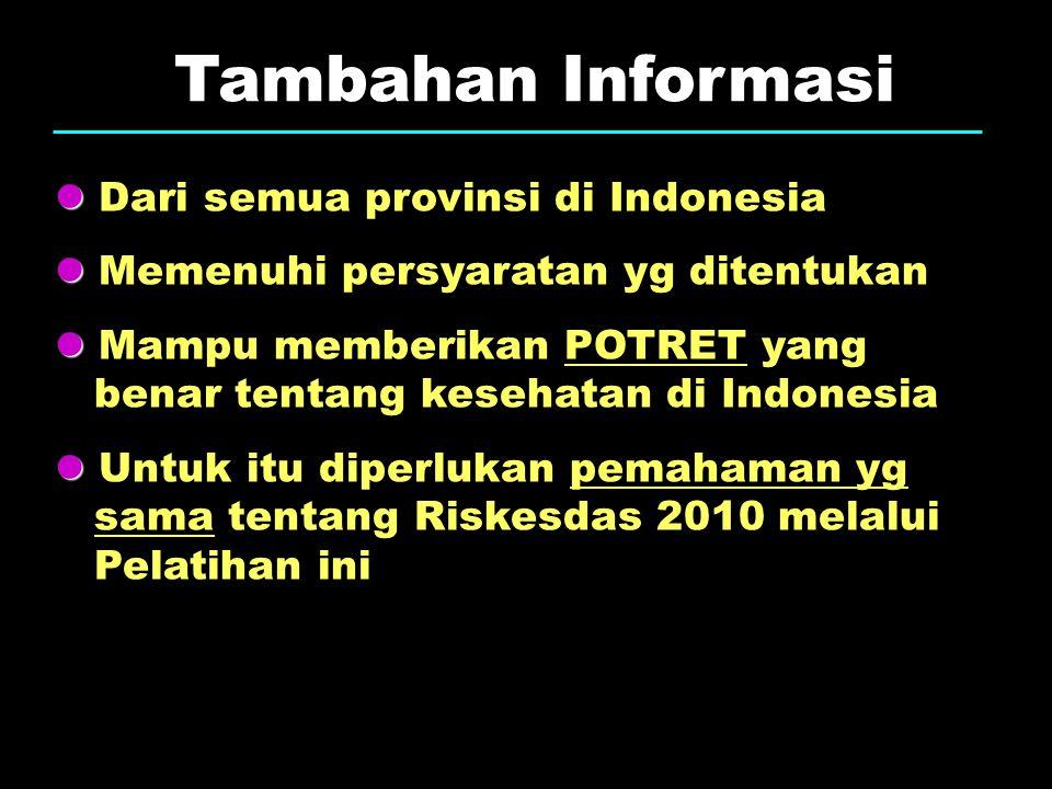 Tambahan Informasi  Dari semua provinsi di Indonesia