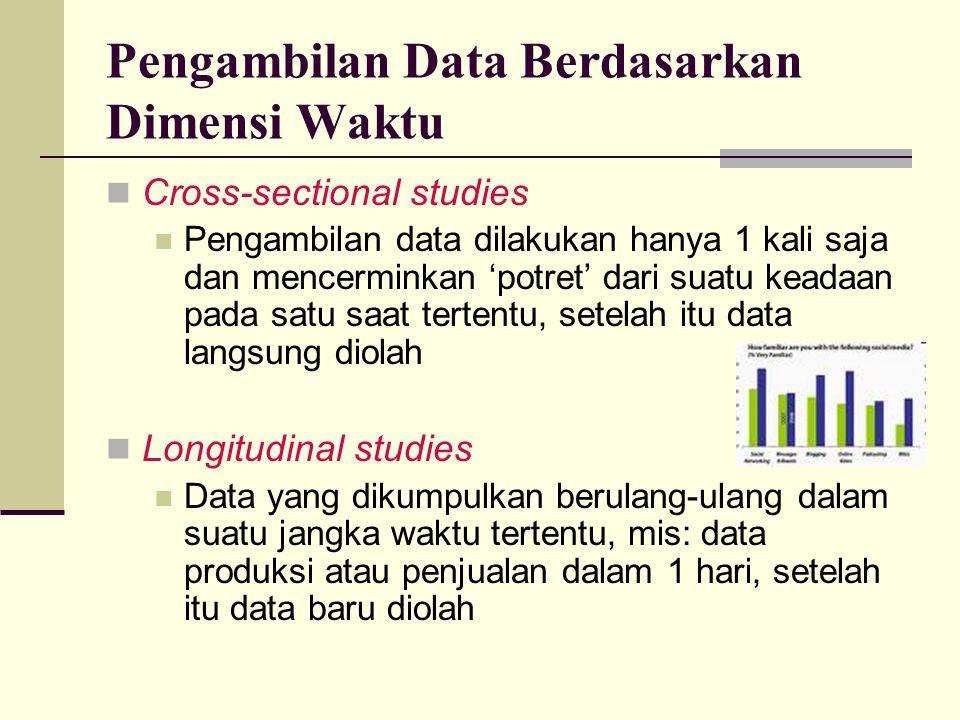 Pengambilan Data Berdasarkan Dimensi Waktu