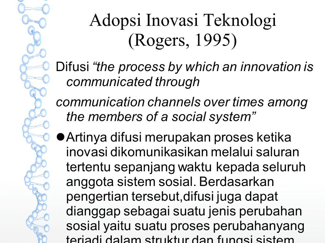 Adopsi Inovasi Teknologi (Rogers, 1995)