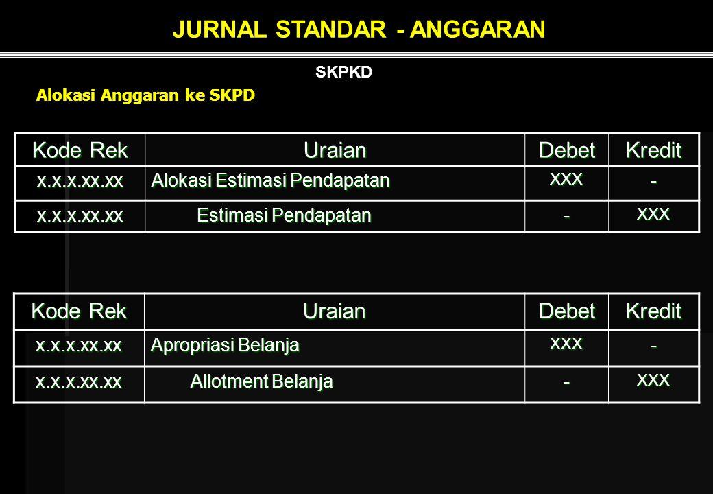 JURNAL STANDAR - ANGGARAN