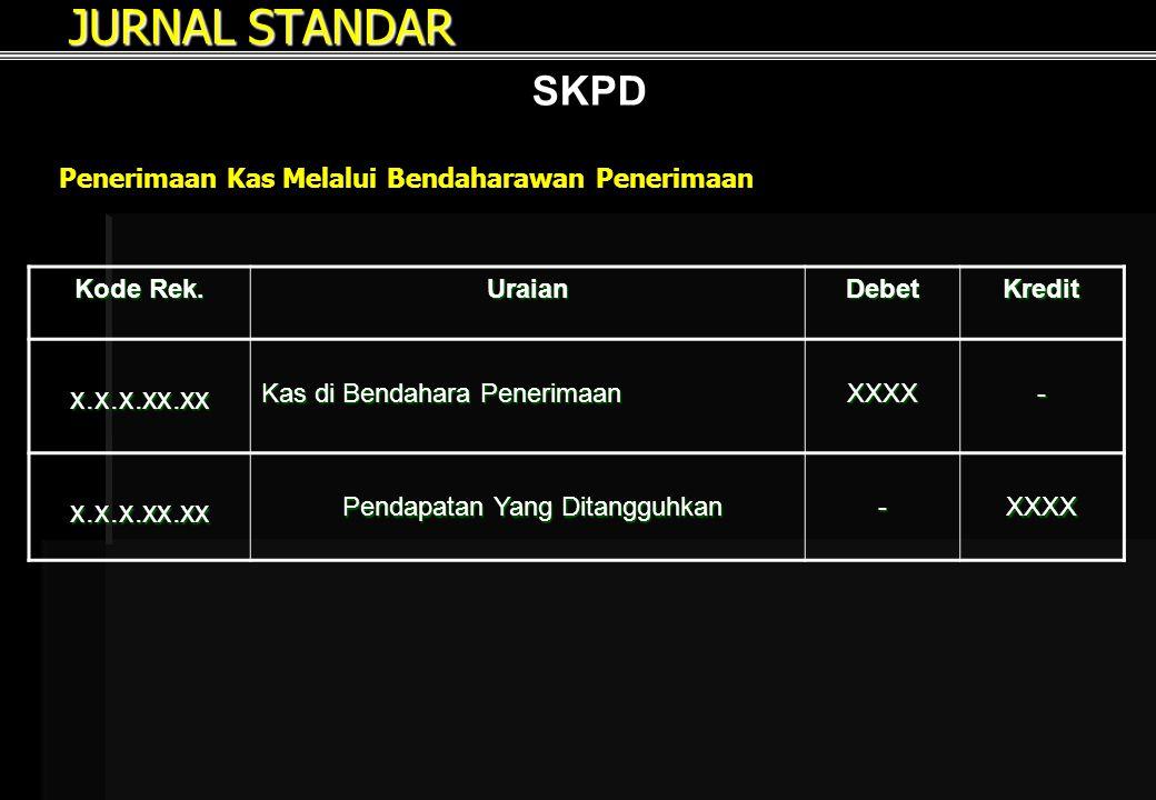 JURNAL STANDAR SKPD x.x.x.xx.xx