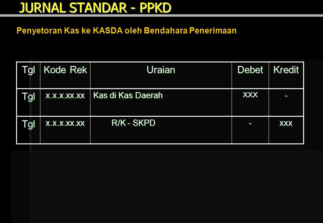 JURNAL STANDAR - PPKD Tgl Kode Rek Uraian Debet Kredit