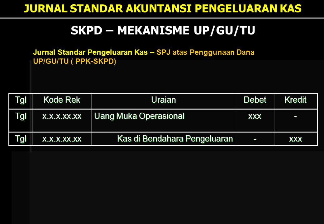 JURNAL STANDAR AKUNTANSI PENGELUARAN KAS SKPD – MEKANISME UP/GU/TU