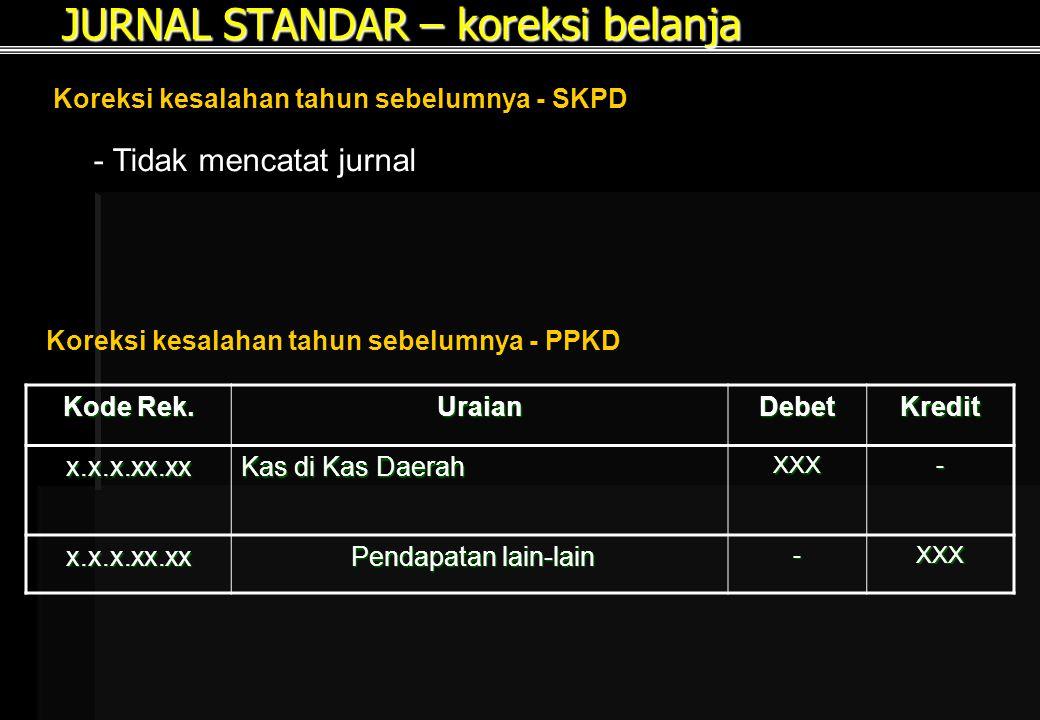 JURNAL STANDAR – koreksi belanja
